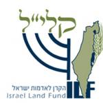 صندوق أراضي إسرائيل